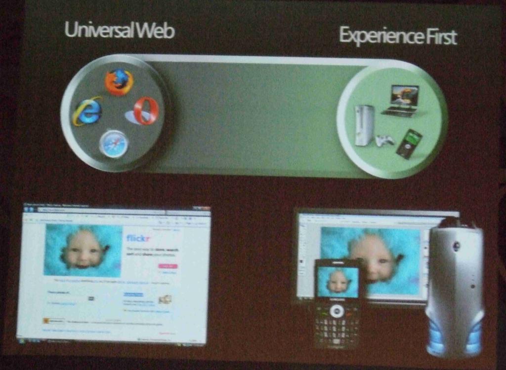 웹과 디바이스에서의 UX