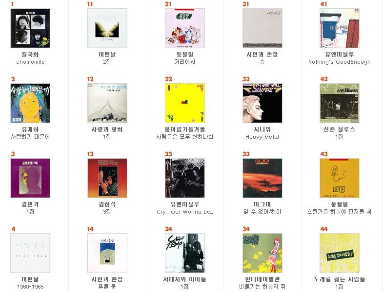 한국 대중 음악 100 대 명반 flac