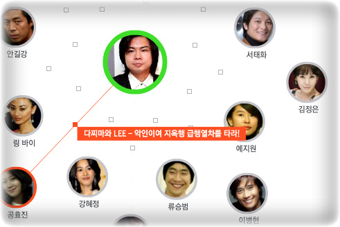 http://t.lab.naver.com/movie_network/
