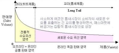 한국은 중국을 제치고 일본을 따라잡을 국가 비젼이 있는가? (한국판 마에카와 리포트를 기대하며)